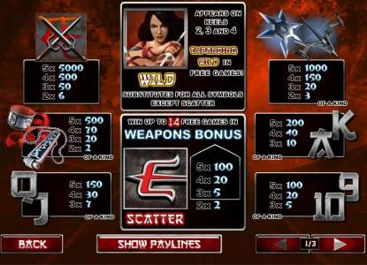 paytable offering wilds, scatters, free games, weapons bonus anda 5,000x max payout