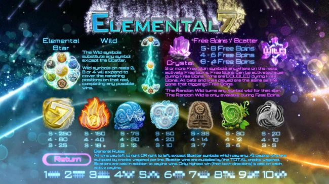 Grand Bay featuring the Video Slots Elemental 7 with a maximum payout of $3,125