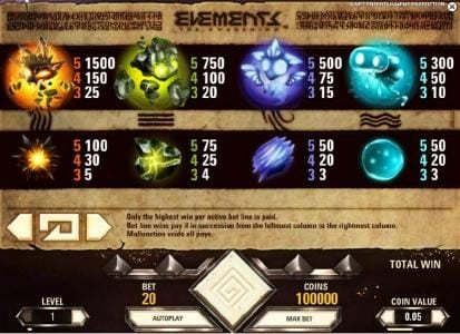 Spinrider featuring the Video Slots Elements The Awakening with a maximum payout of $7,500