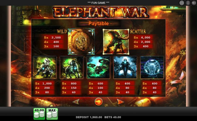 DruckGluck featuring the Video Slots Elephant War with a maximum payout of $50,000