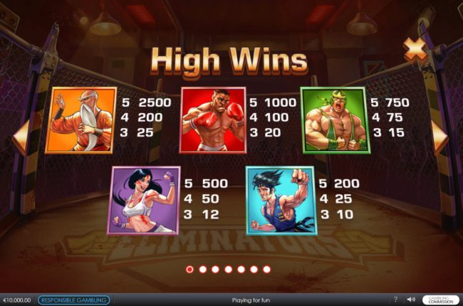 Crown Europe featuring the Video Slots Eliminators with a maximum payout of $62,500