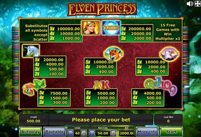 Slot game symbols paytable featuring fairytale themed icons.