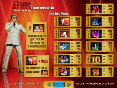 BGO Vegas featuring the Video Slots Elvis - A Little More Action with a maximum payout of $250,000