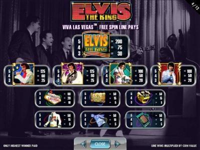 Elvis the King :: Viva Las Vegas - Free Spins Line Pays