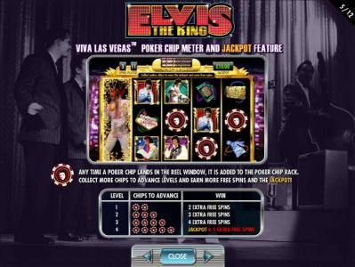 Viva Las Vegas - Poker Chip Meter and Jackpot Feature