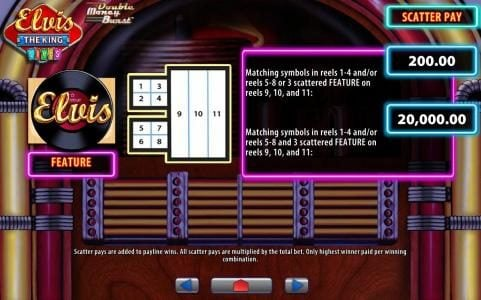Slots Magic featuring the Video Slots Elvis the King Lives with a maximum payout of $250,000