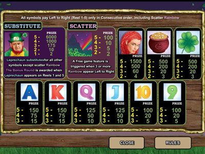 PropaWin featuring the Video Slots Emerald Isle with a maximum payout of $12,000