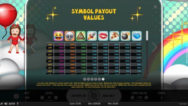 Emoji Planet :: Symbol Payout Values