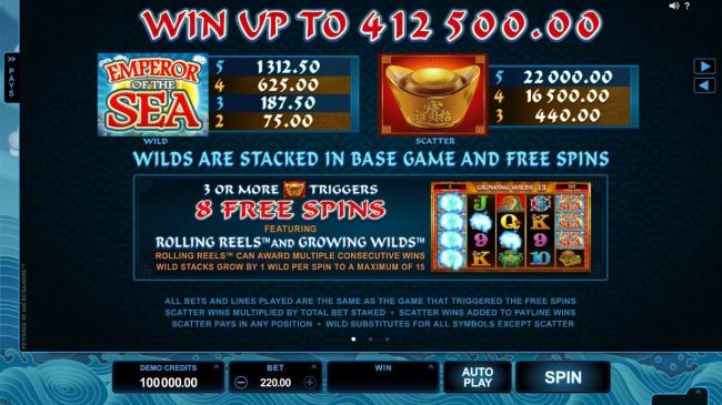 Casino Action featuring the Video Slots Emperor of the Sea with a maximum payout of $412,500