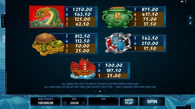Play slots at Mummys Gold: Mummys Gold featuring the Video Slots Emperor of the Sea with a maximum payout of $412,500