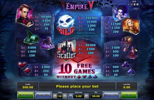 Empire V :: Paytable