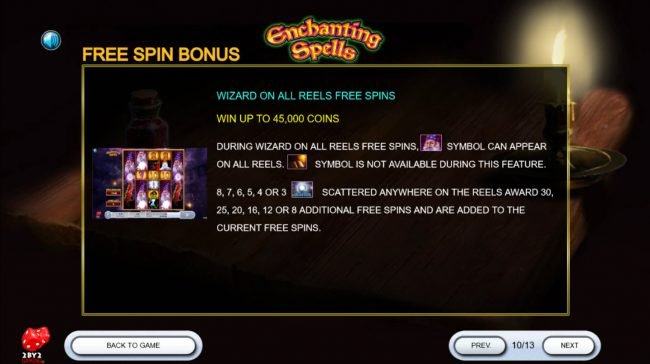 Wizard On All Reels Free Spins