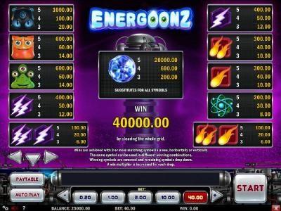 Energoonz :: Slot game symbols paytable