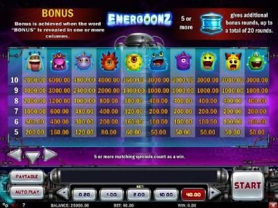 Play slots at Go Wild: Go Wild featuring the Video Slots Energoonz with a maximum payout of $40,000