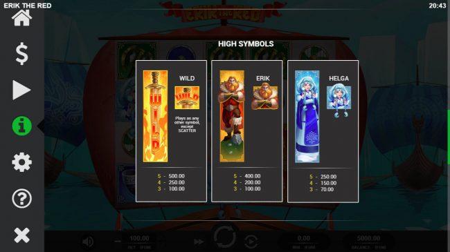 Erik the Red :: High Value Symbols