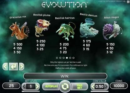 Vegas Spins featuring the Video Slots Evolution with a maximum payout of $2,500