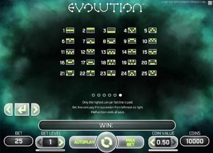 Evolution :: payline diagrams
