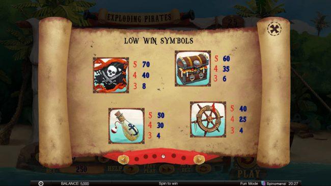 Exploding Pirates :: Low Value Symbols