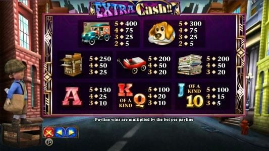 Winzino featuring the Video Slots Extra Cash with a maximum payout of $1,000
