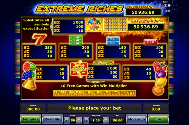 Extreme Riches :: Paytable