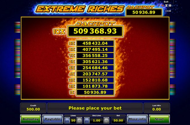 Extreme Riches :: Jackpot Multipliers