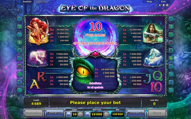 Eye of the Dragon :: Paytable