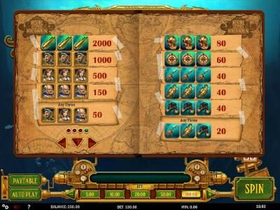 House of Jack featuring the Video Slots Eye of the Kraken with a maximum payout of $500,000