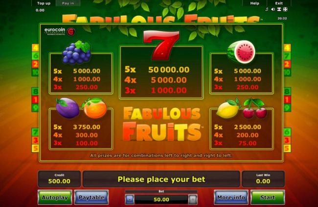 Fabulous Fruits :: Slot game symbols paytable featuring fruit themed icons.