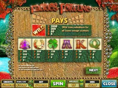 Faeries Fortune :: Slot game symbols paytable