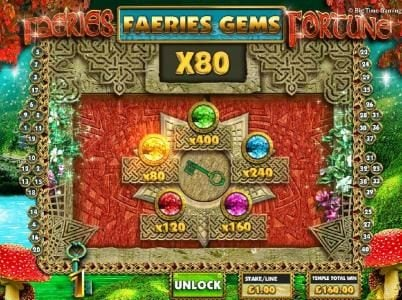 Cheeky Riches featuring the Video Slots Faeries Fortune with a maximum payout of $1,000