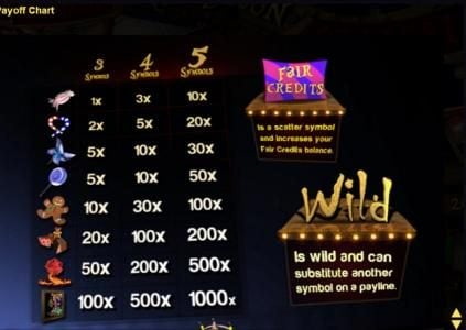 Crypto Slots featuring the Video Slots Fair Tycoon with a maximum payout of $4,000