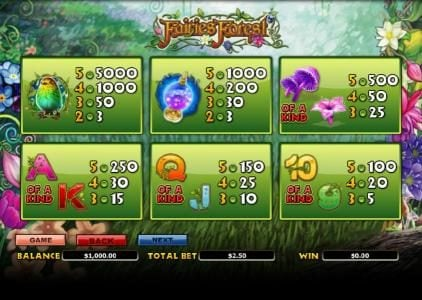 Betway featuring the Video Slots Fairies Forest with a maximum payout of $10,000
