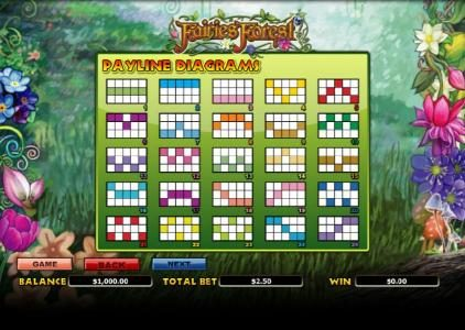 Jackpot Mobile featuring the Video Slots Fairies Forest with a maximum payout of $10,000
