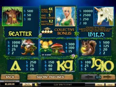 Fairy Magic :: Slot game symbols paytable
