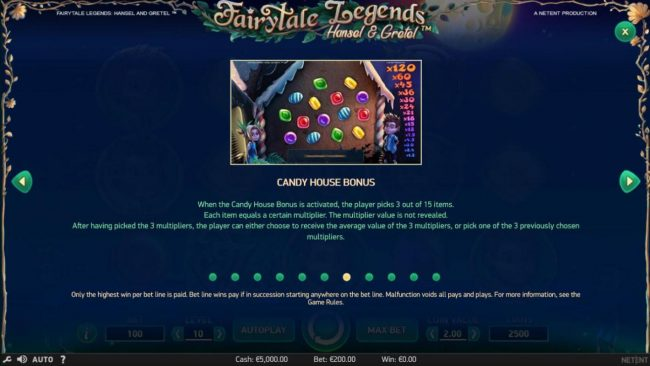 Wixstars featuring the Video Slots Fairytale Legends Hansel & Gretel with a maximum payout of $8,000