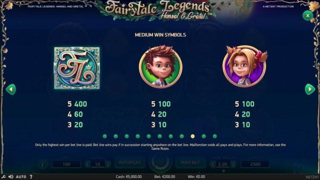 Play slots at Shadowbet: Shadowbet featuring the Video Slots Fairytale Legends Hansel & Gretel with a maximum payout of $8,000