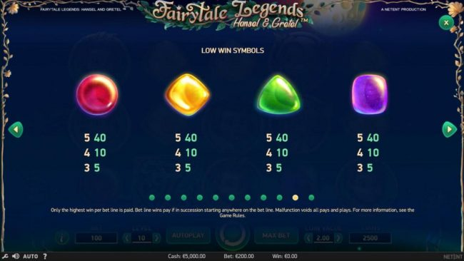 Jonny Jackpot featuring the Video Slots Fairytale Legends Hansel & Gretel with a maximum payout of $8,000