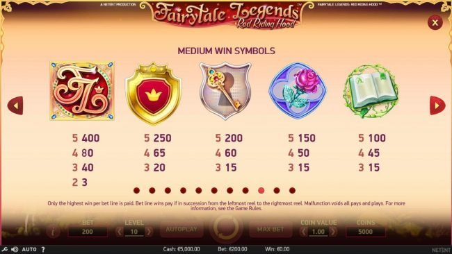 Wixstars featuring the Video Slots Fairytale Legends Red Riding Hood with a maximum payout of 4000