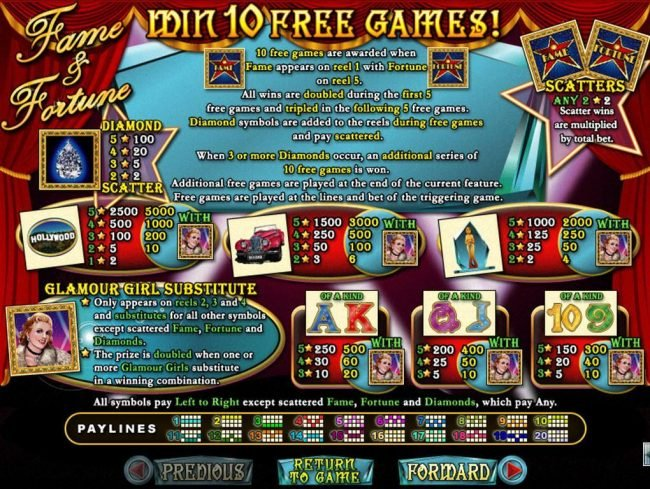 Ruby Slots featuring the Video Slots Fame and Fortune with a maximum payout of $250,000