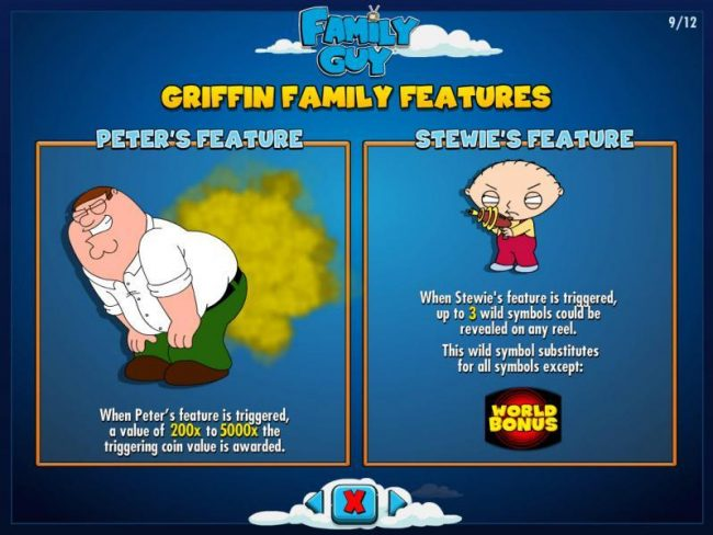 Queen Vegas featuring the Video Slots Family Guy with a maximum payout of $250,000