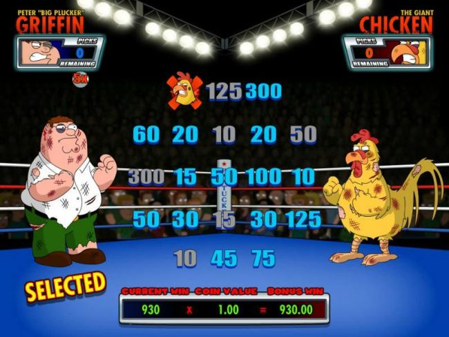 Party Casino featuring the Video Slots Family Guy with a maximum payout of $250,000