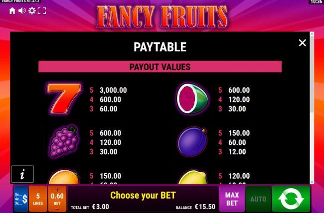 Fancy Fruits :: High Value Symbols