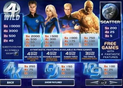 Betfred featuring the Video Slots Fantastic 4 with a maximum payout of $200,000
