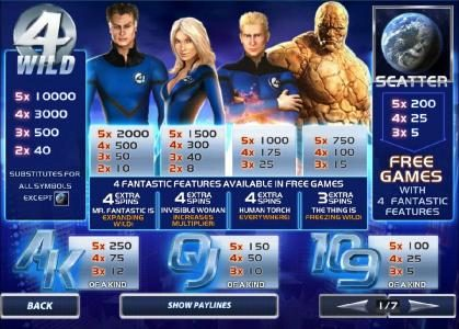 Fantastic Four 50 Lines :: slot game symbols paytable