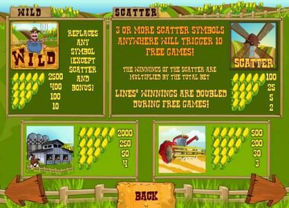 emu Casino featuring the Video Slots Farm Fair with a maximum payout of $2,500