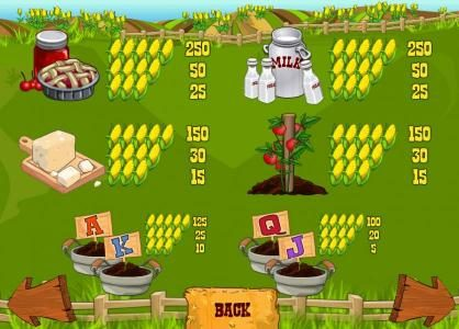 Farm Fair :: slot game low symbols paytable