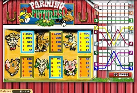 Miami Club featuring the Video Slots Farming Futures with a maximum payout of $25,000