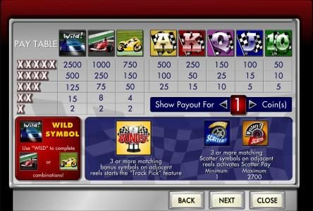 Vegas Winner featuring the Video Slots Fast Track with a maximum payout of $62,500