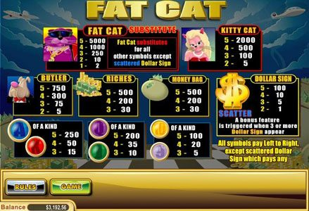 Miami Club featuring the Video Slots Fat Cat with a maximum payout of $50,000