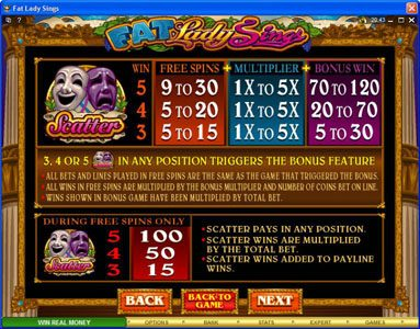 Jackpot Mobile featuring the Video Slots Fat Lady Sings with a maximum payout of $7,500
